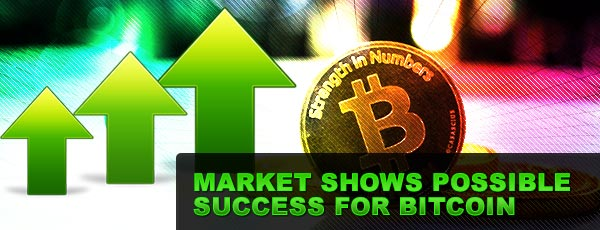 Bitcoin Market Shows Positive Signs of Further Success