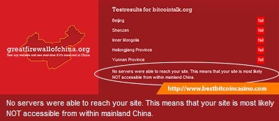 China Firewall
