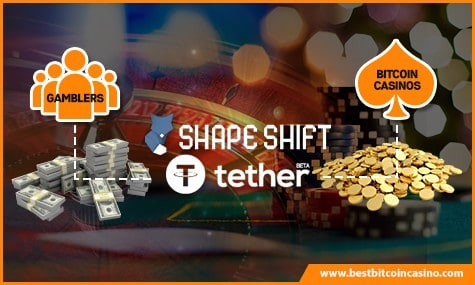 Benefits to Bitcoin Casinos