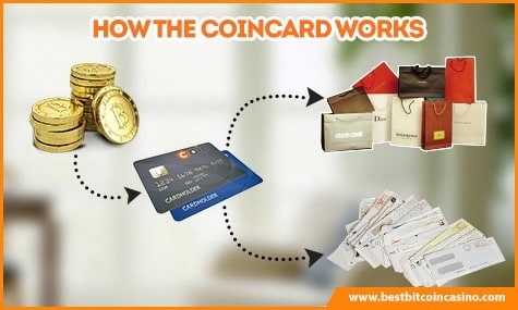 How CoinCard Works