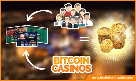 Promoting Bitcoin Casinos