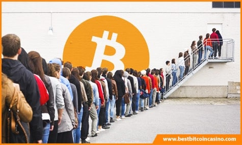 Bitcoin Adoption Worldwide