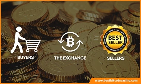 Exchanging Bitcoins