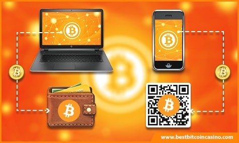 Bitcoin Payment Options