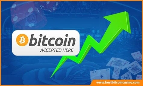 Rise of Bitcoin Casinos