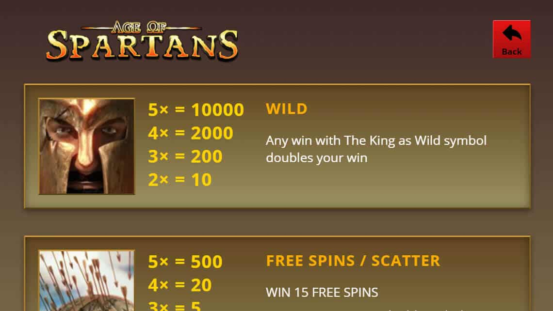 Age of Spartans Slots #2