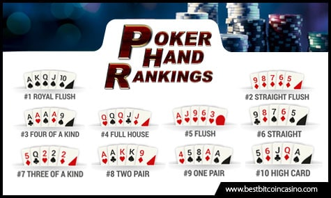 Players Need to Master Poker Hands to Win