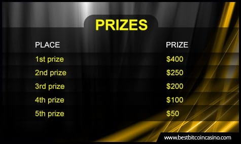 Prizes to be won from $1,000 in Betsoft Slot Raffle