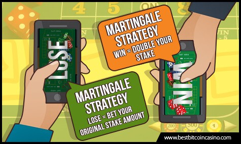 Martingale Betting Strategy