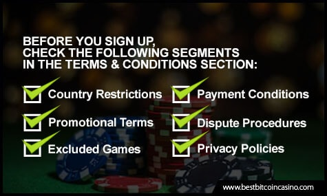 Terms and Conditions List