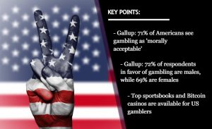 US Is Now Ready for Gambling, Survey Says