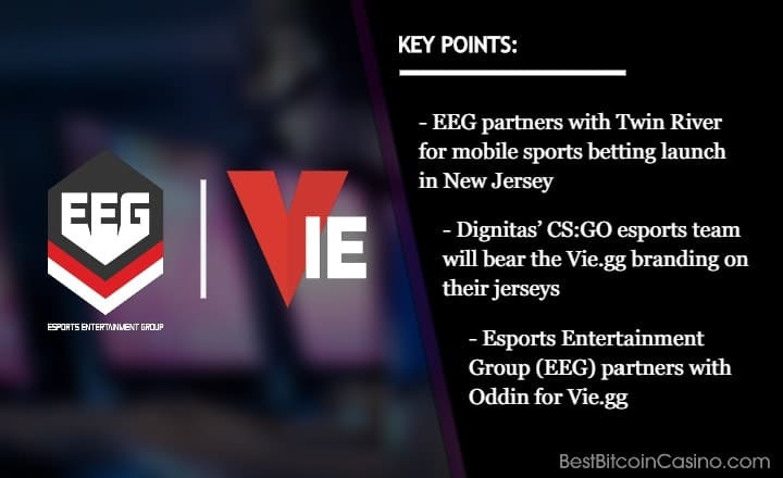 Esports Entertainment Group on a Roll With Key Partnerships