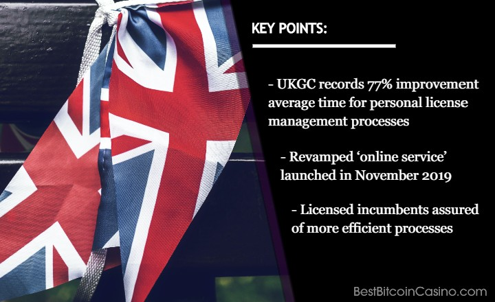 UKGC Guarantees Efficient License Management, Maintenance Through Revamped 'Online Service'