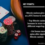 Top 5 Welcome Bonuses in Bitcoin Casinos You Can Get
