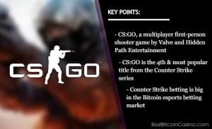 Where Should You Bet on Counter Strike With Bitcoin