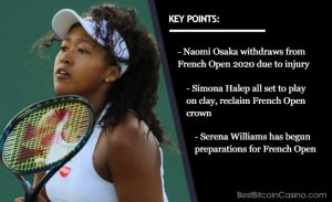 French Open 2020: Naomi Osaka Out, Simona Halep Returns