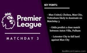 Premier League 2020/2021: Matchday 3 Odds at Bitcoin Sportsbooks