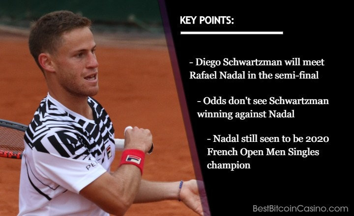 2020 French Open Odds: Low Chances for Schwartzman