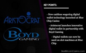 Aristocrat Brings Cashless Wagering to Boyd Gaming's Blue Chip Casino