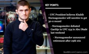 Will Nurmagomedov Go for 30-0? UFC's Dana White Believes So
