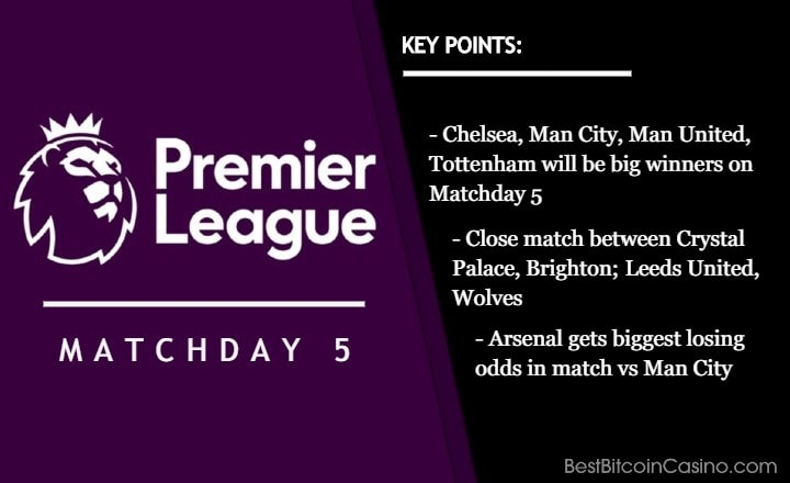 Premier League 2020/2021: Matchday 5 Odds at Bitcoin Sportsbooks