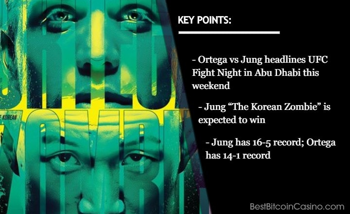 UFC Fight Night: Ortega vs Korean Zombie Odds at Bitcoin Sportsbooks