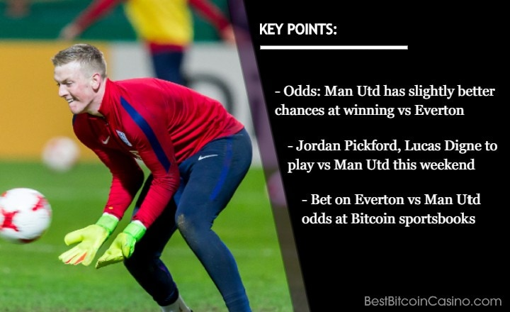 Everton Poses Threat, Odds Predict a Manchester United Win