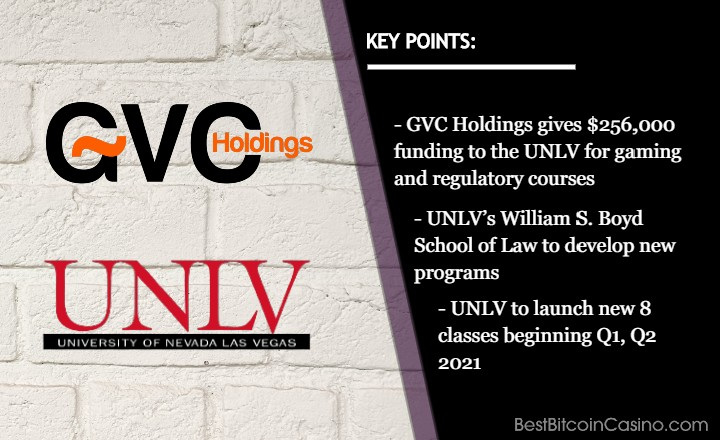 GVC to Fund UNLV's Gaming and Regulatory Online Courses