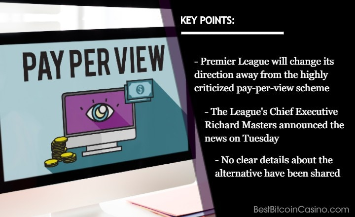 Premier League: Say Goodbye to Pay-per-View Matches