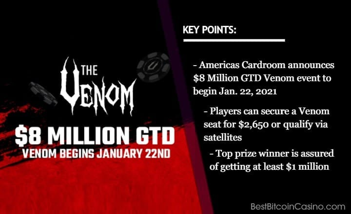 Americas Cardroom's $8 Million GTD Venom Begins Jan. 22