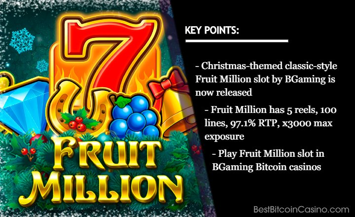 BGaming Unwraps Classic Fruit Million Slot for Christmas